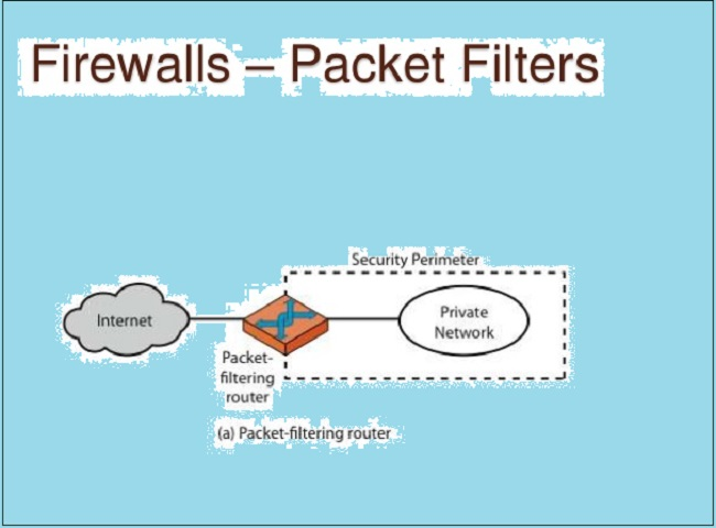 Firewall And Its Packet Filters