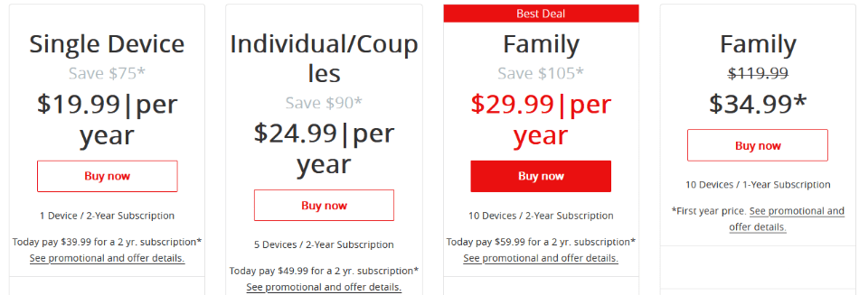 McAfee Total Protection prices compare for a 2 year subscription