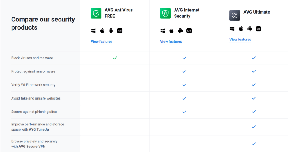 AVG features